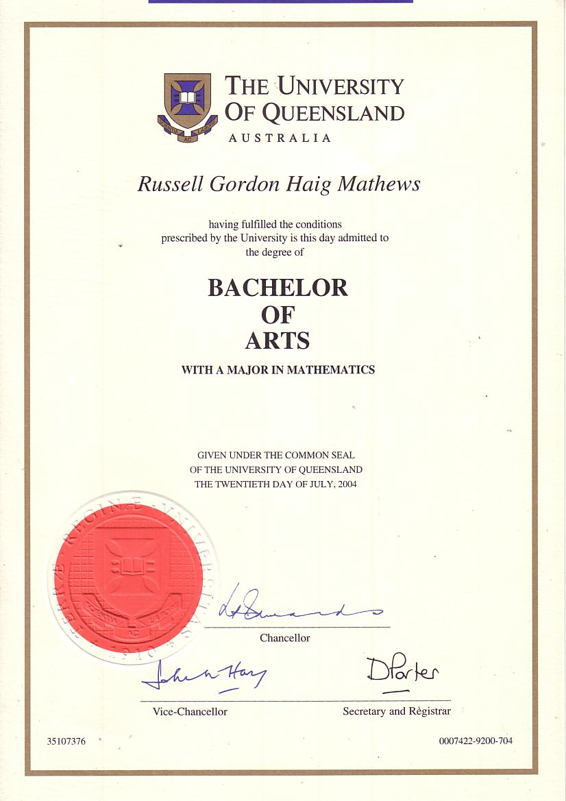 ba degree certificate